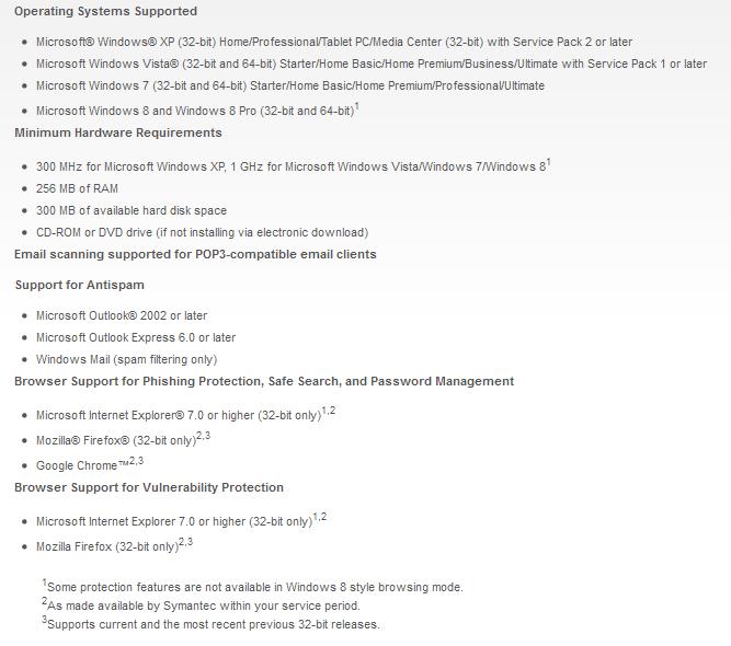 30% Off - Norton Internet Security 2014 Discount Coupon Code