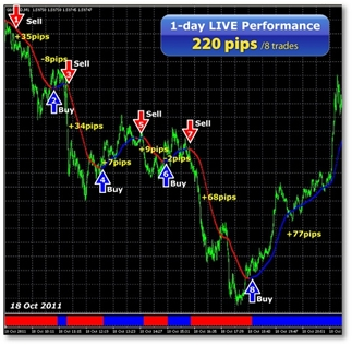 What scalping in forex
