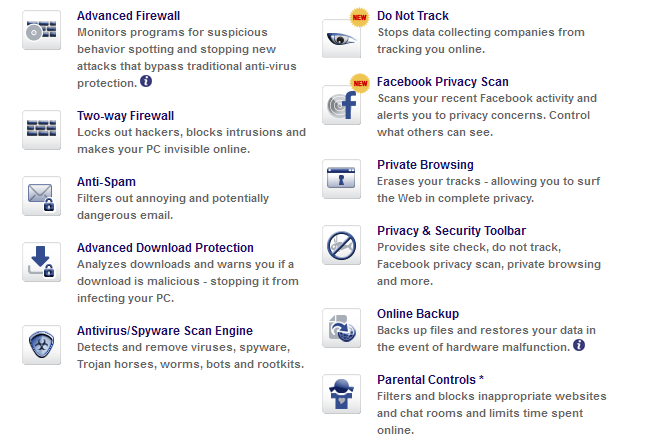 ZoneAlarm Internet Security Suite-sc