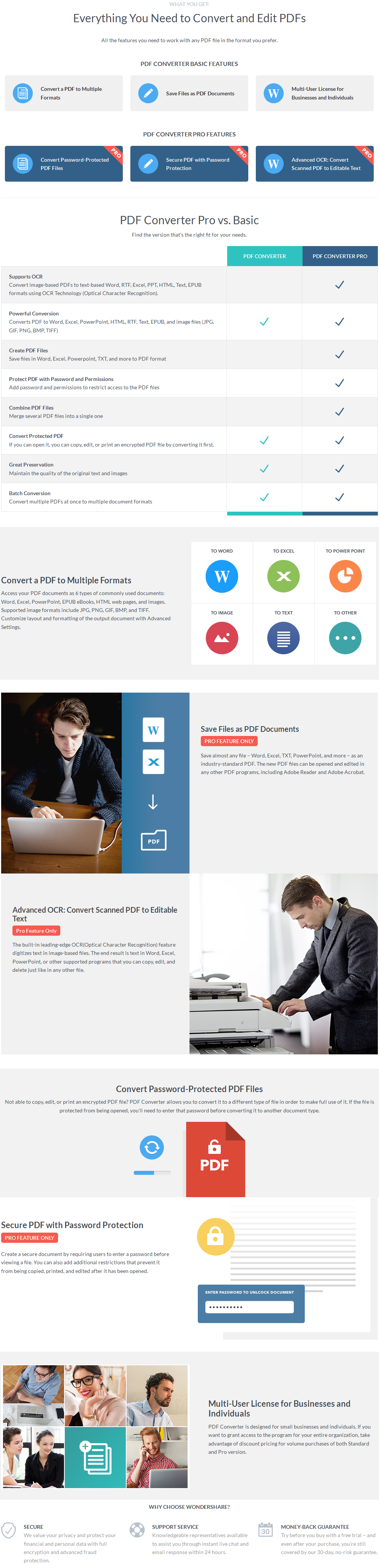 Wondershare PDF Converter Pro for Windows-sc