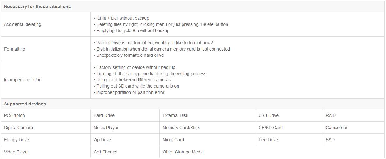 Amigabit Data Recovery-sc2