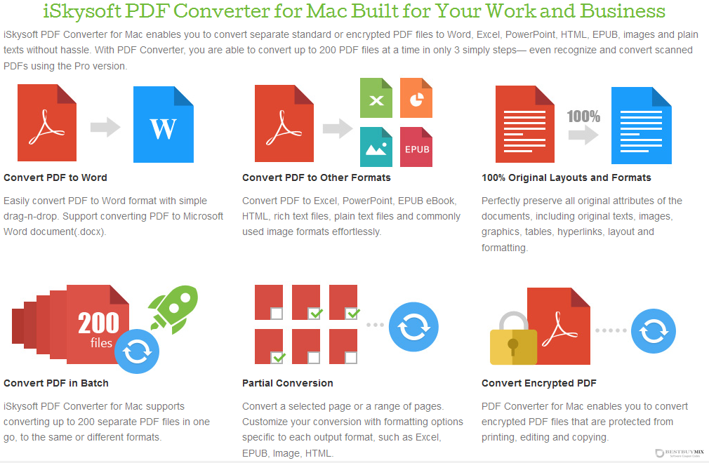 iSkysoft PDF Converter for Mac Discount Coupon Code