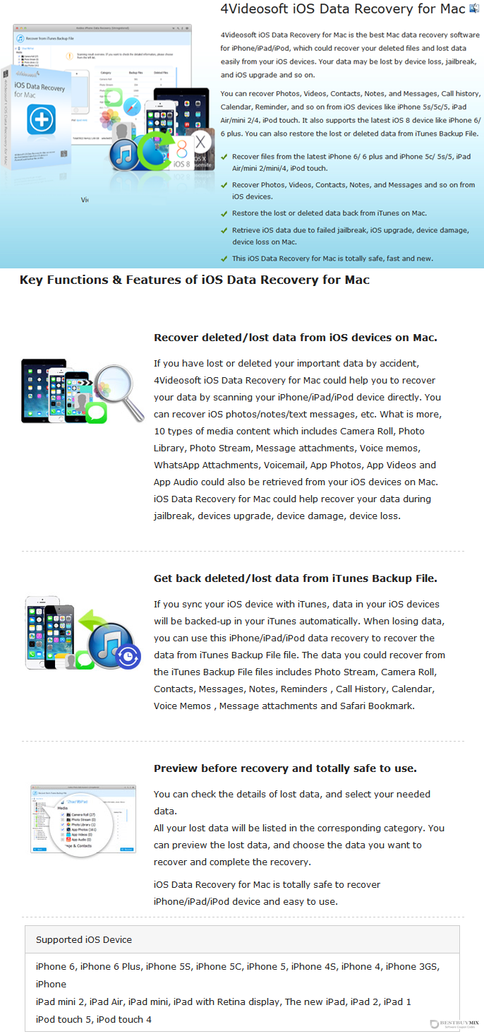 4Videosoft iOS Data Recovery for Mac Discount Coupon Code