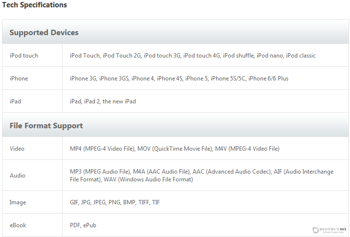 iPubsoft iPad/iPhone/iPod to Computer Transfer tech spec