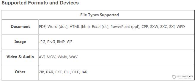 Amacsoft Card Data Recovery for Mac tech spec