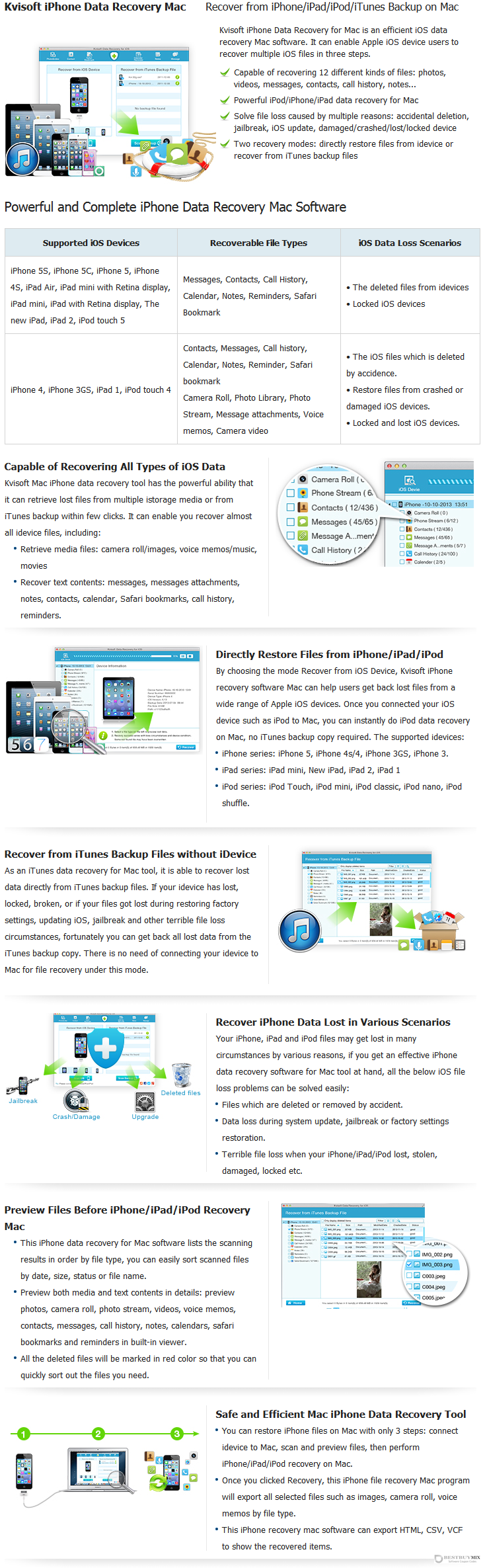 Kvisoft iPhone Data Recovery Mac