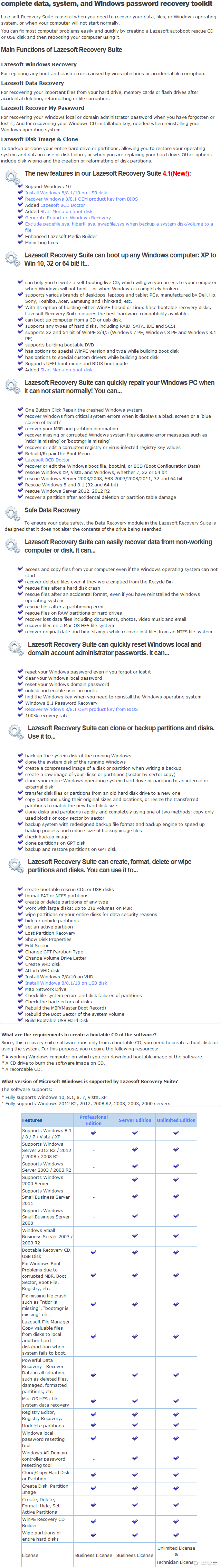 Lazesoft Recovery Suite Professional Edition Discount Coupon Code