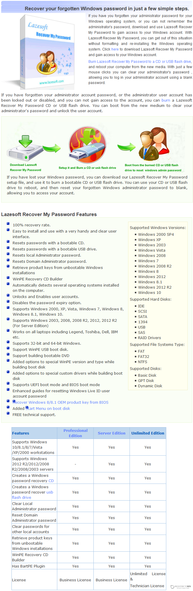 Lazesoft Recover My Password Professional Edition Discount Coupon Code
