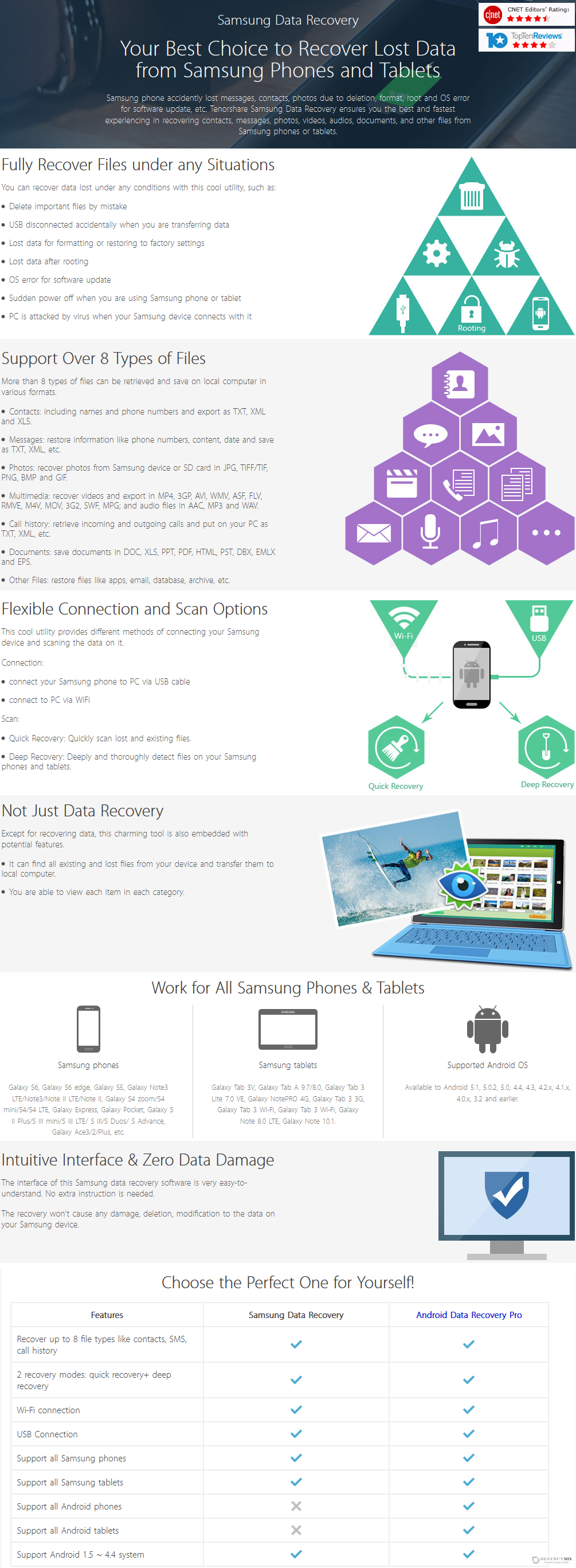 Tenorshare Samsung Data Recovery Discount Coupon Code