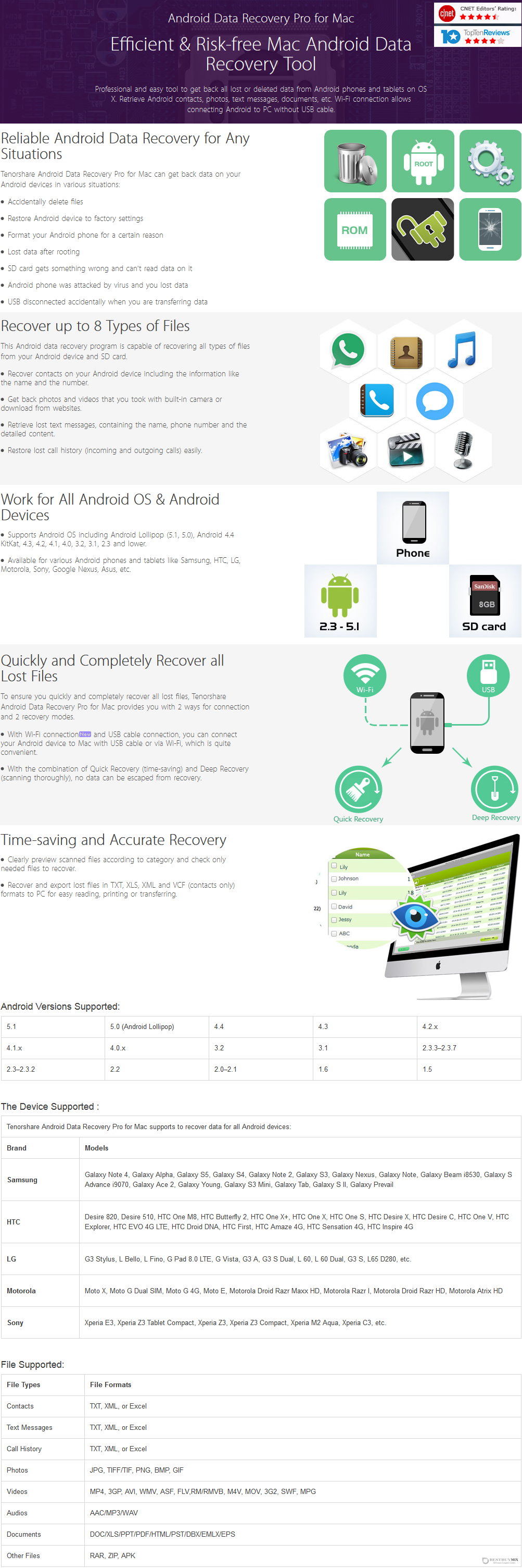 Tenorshare Android Data Recovery for Mac Discount Coupon Code