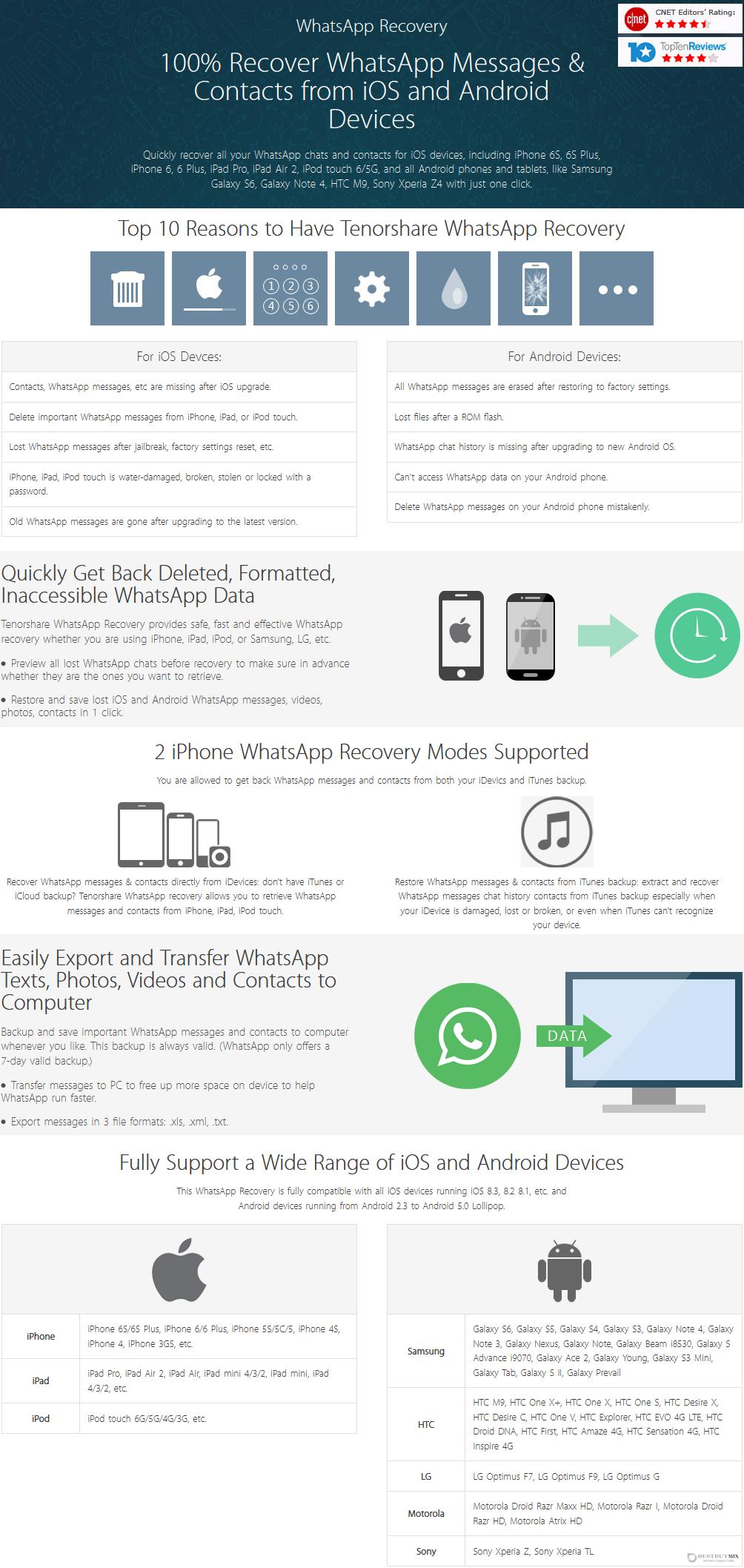 Tenorshare WhatsApp Recovery Discount Coupon Code