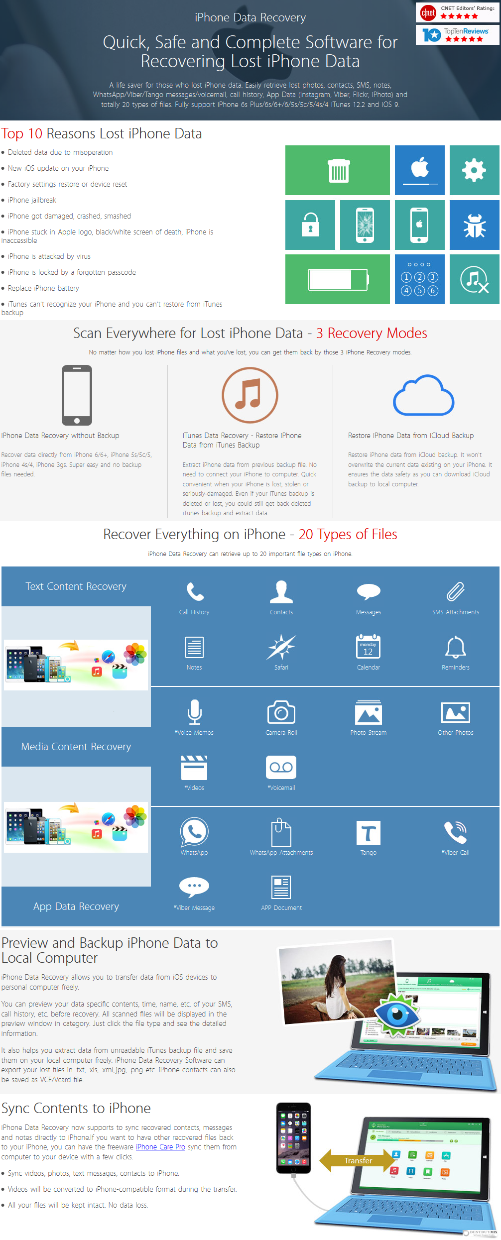 Tenorshare iPhone Data Recovery Discount Coupon Code