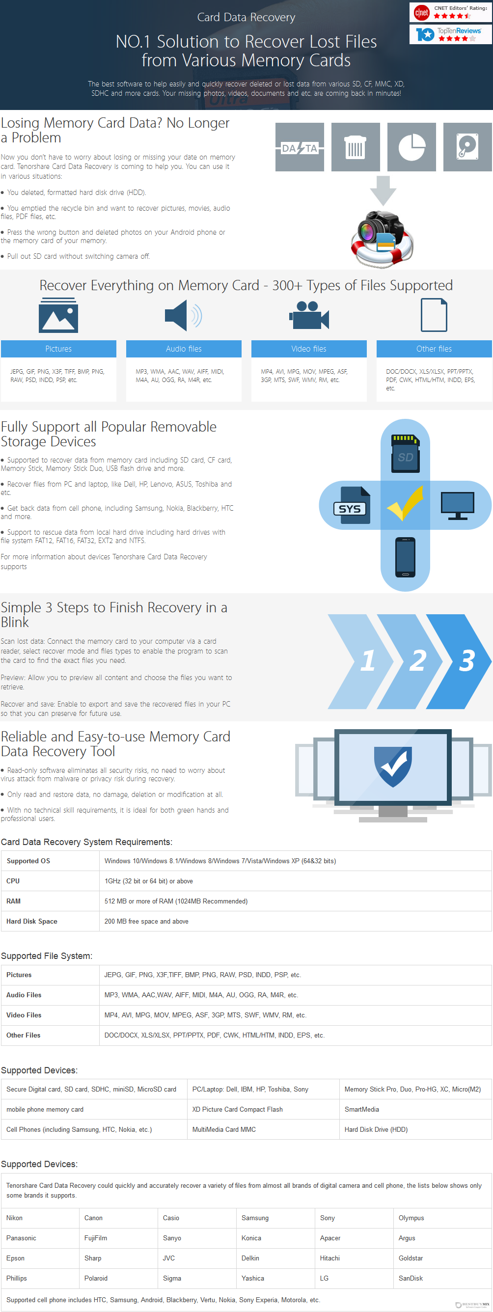 Tenorshare Card Data Recovery Discount Coupon Code