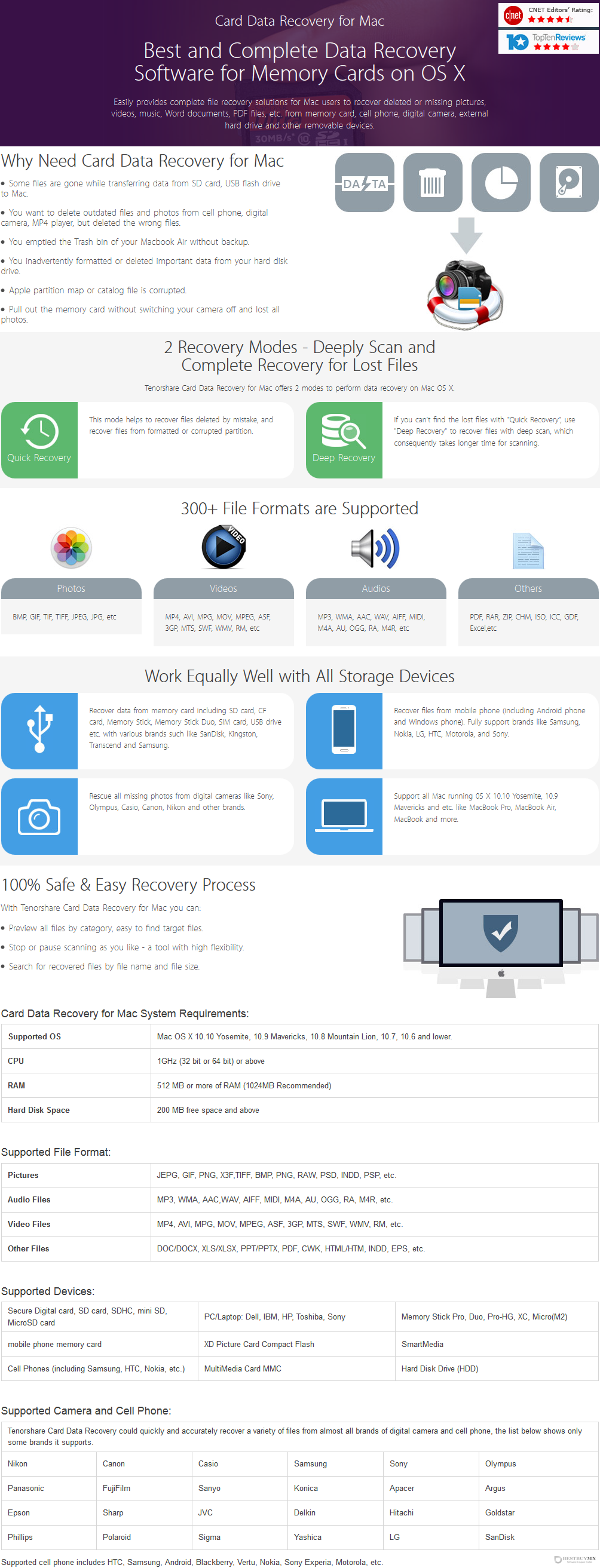 Tenorshare Card Data Recovery for Mac Discount Coupon Code Discount Coupon Code