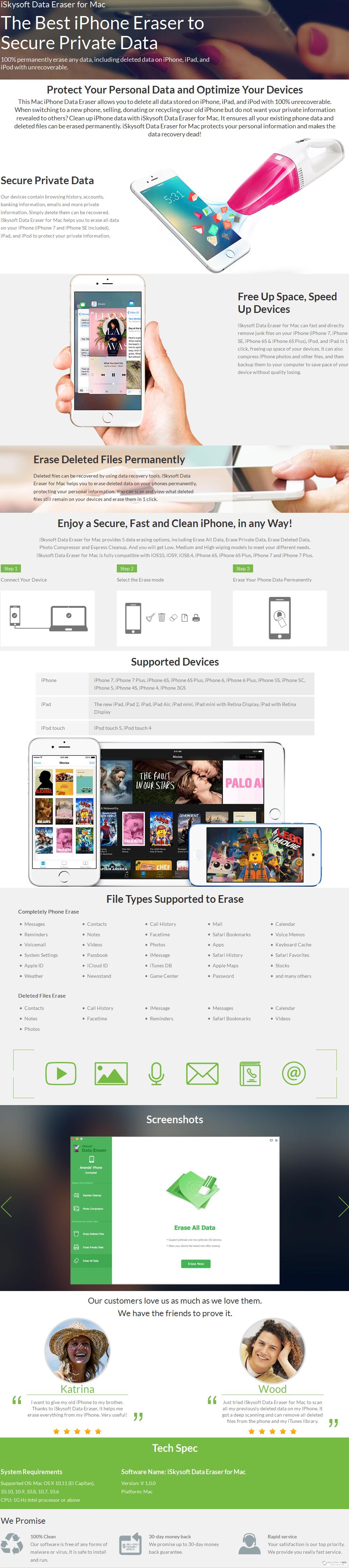 iSkysoft Data Eraser for Mac Discount Coupon Code